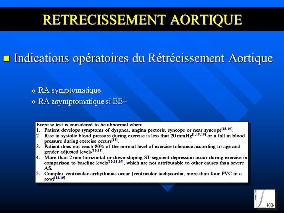 RETRECISSEMENT AORTIQUE Indications opératoires du Rétrécissement Aortique Indications opératoires du Rétrécissement Aortique »RA symptomatique »RA asymptomatique si EE+