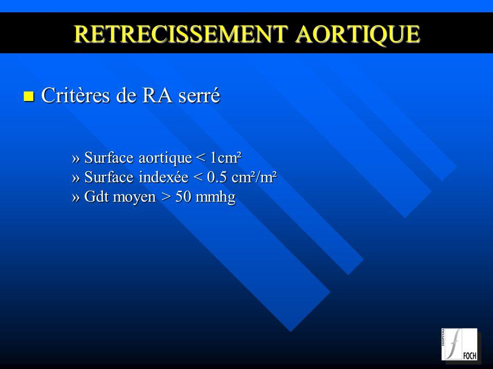 RETRECISSEMENT AORTIQUE Critères de RA serré Critères de RA serré »Surface aortique < 1cm² »Surface indexée < 0.5 cm²/m² »Gdt moyen > 50 mmhg