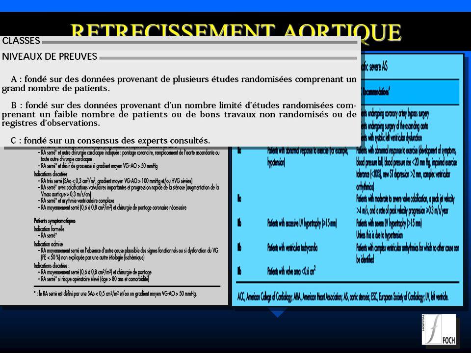 RETRECISSEMENT AORTIQUE Recommandations des sociétés savantes Recommandations des sociétés savantes