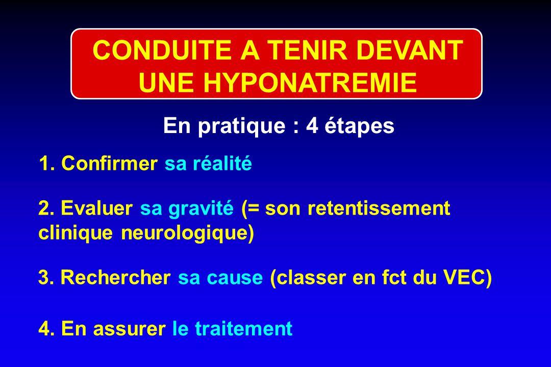 100% eau 100% osmoles actives Tonicité plasmatique normale eau 100% osmoles actives Hypotonie plasmatique 15-30 min Oedème cérébral eau osmoles active