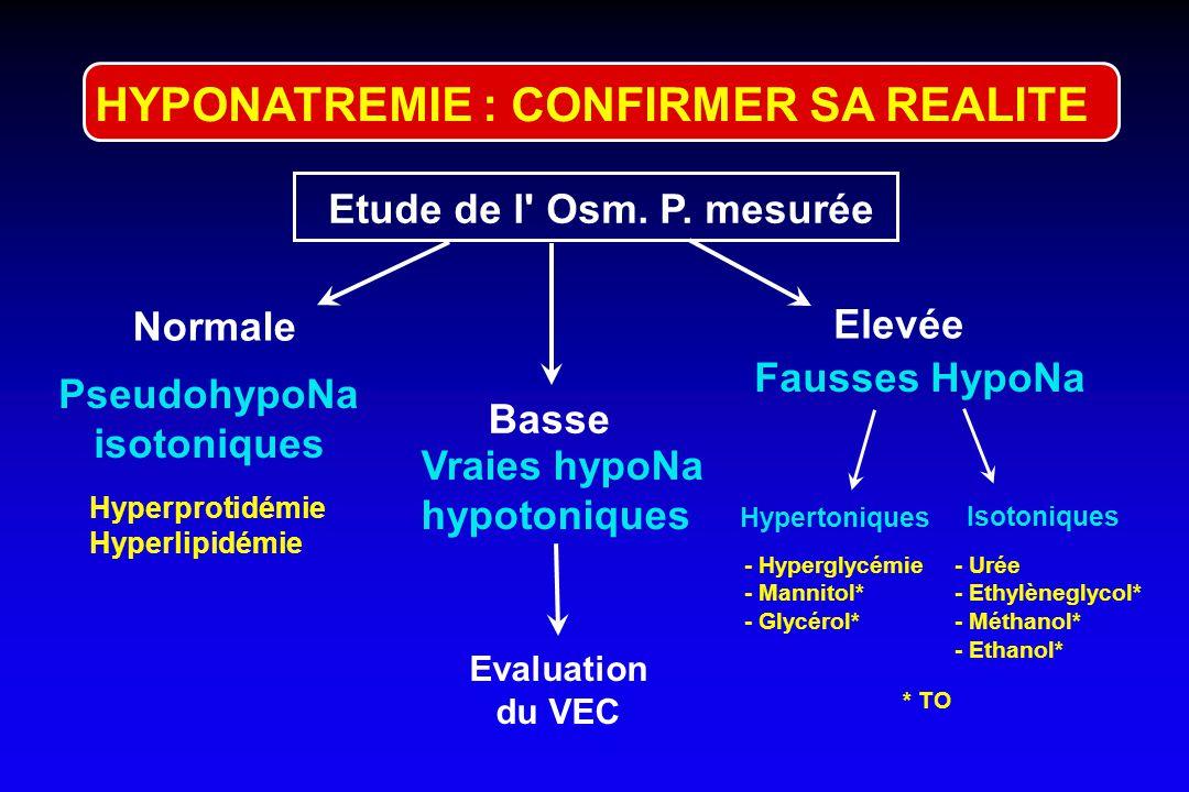 CONDUITE A TENIR DEVANT UNE HYPONATREMIE 1. Confirmer sa réalité 2. Evaluer sa gravité (= son retentissement clinique neurologique) 3. Rechercher sa c