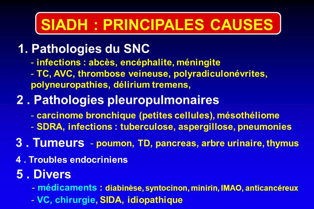 SIADH : CRITERES DIAGNOSTIQUES - hyponatrémie hypotonique 1. Critères absolus (SCHWARTZ-BARTTER, 1957) - signes cliniques d'intoxication à l'eau - ant