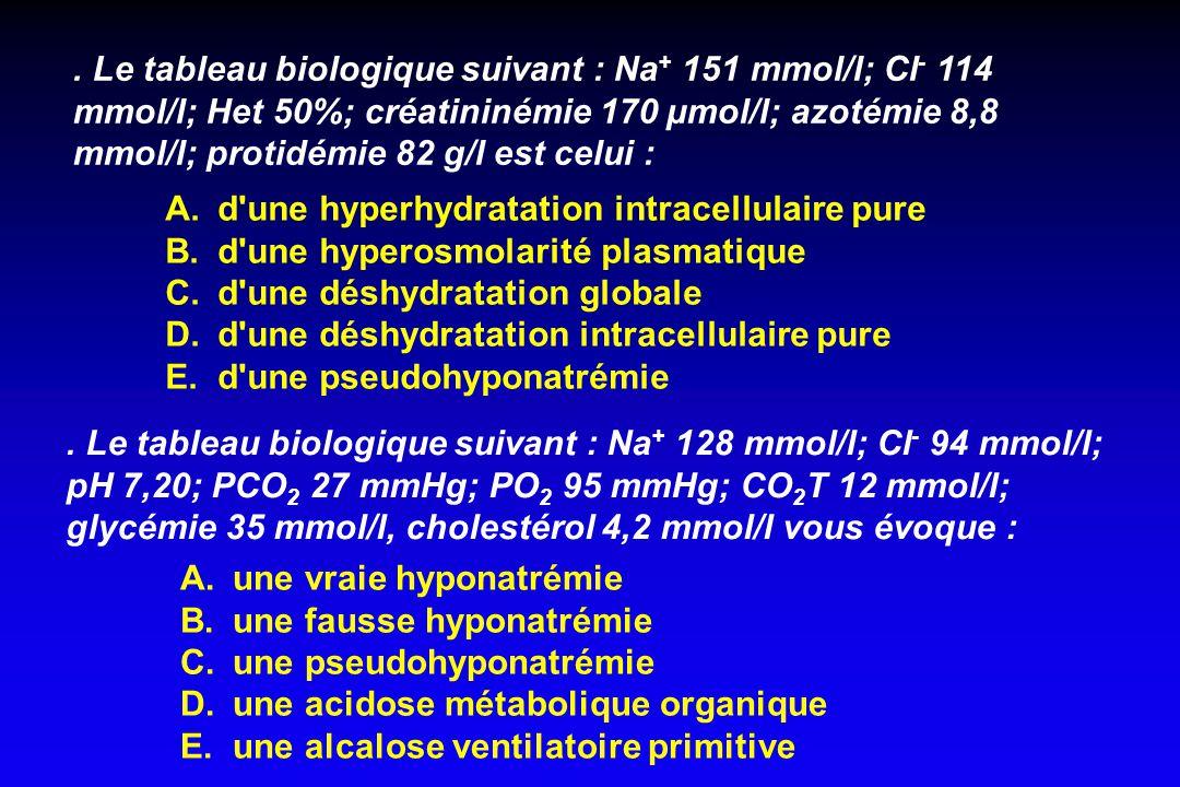 Le tableau biologique suivant : Na + 151 mmol/l; Cl - 114 mmol/l; Het 50%; créatininémie 170 µmol/l; azotémie 8,8 mmol/l; protidémie 82 g/l est celui : A.