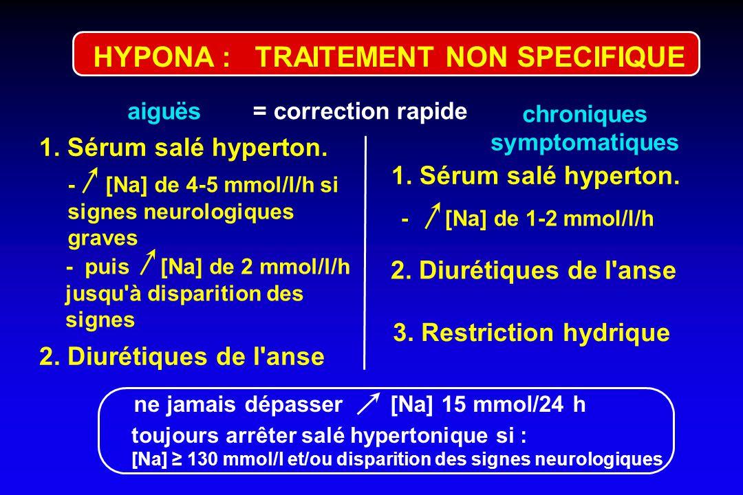 3.HypoNa des buveurs de bière (RAPHAEL JC et al 80 ; ORY JP et al 84) + HypoCl + HypoK + alcalose métab. + hypovolémie Mécanismes ? -SIADH ?, Potomani