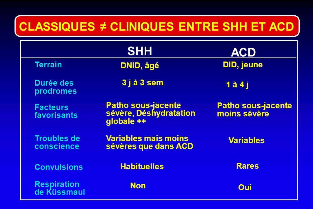 1) Début insidieux Diagnostic tardif - dépistage précoce +++ : polyurie-polydipsie - TRT préventif +++ 2) Facteurs favorisants - DNID préexistant (2/3