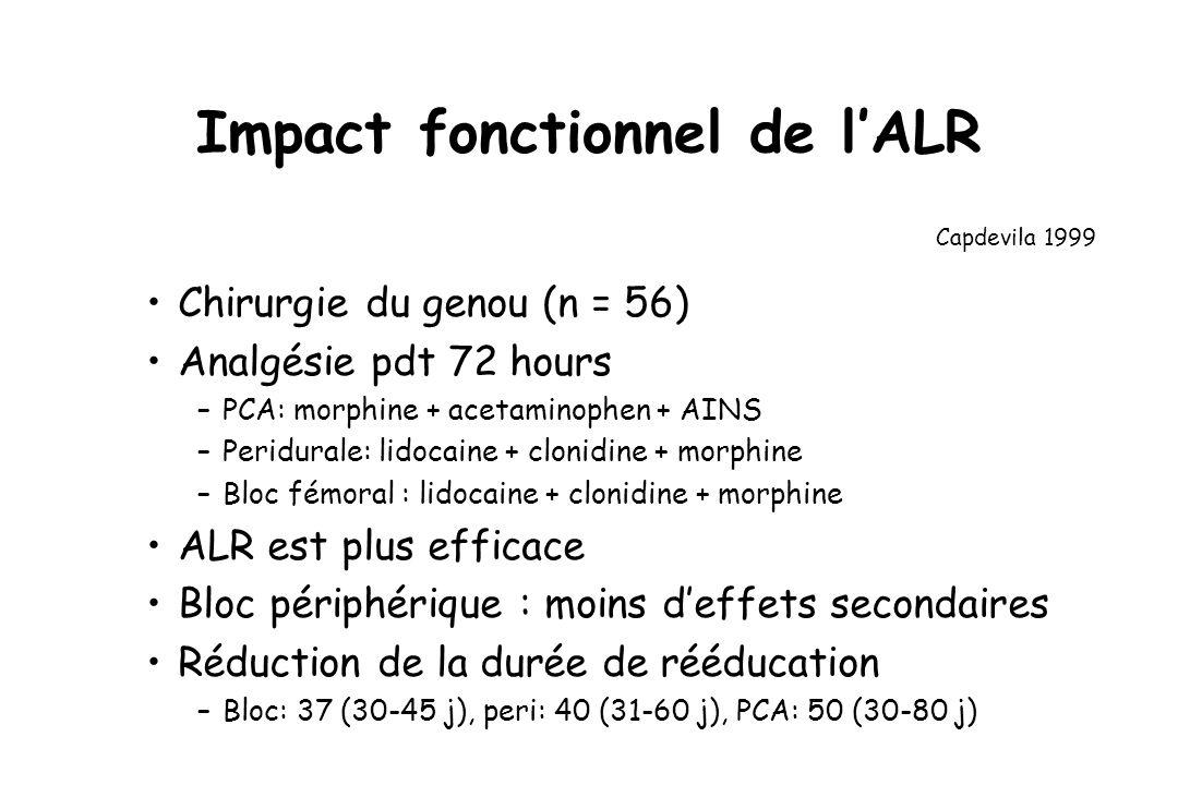Impact fonctionnel de lALR Chirurgie du genou (n = 56) Analgésie pdt 72 hours –PCA: morphine + acetaminophen + AINS –Peridurale: lidocaine + clonidine + morphine –Bloc fémoral : lidocaine + clonidine + morphine ALR est plus efficace Bloc périphérique : moins deffets secondaires Réduction de la durée de rééducation –Bloc: 37 (30-45 j), peri: 40 (31-60 j), PCA: 50 (30-80 j) Capdevila 1999