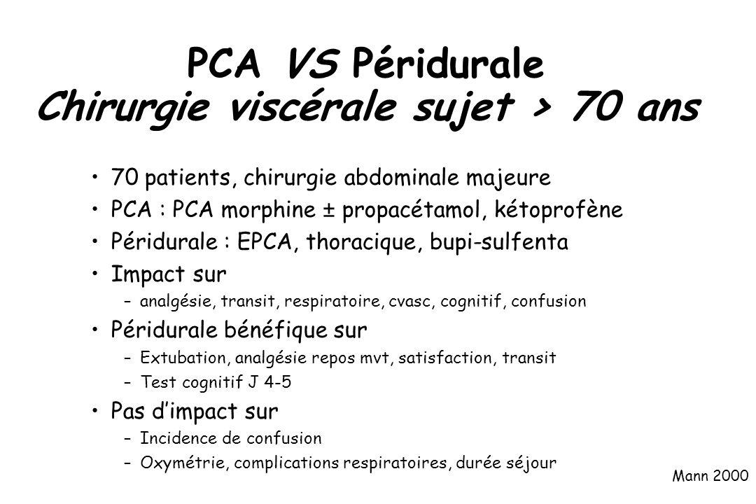 PCA VS Péridurale Chirurgie viscérale sujet > 70 ans 70 patients, chirurgie abdominale majeure PCA : PCA morphine ± propacétamol, kétoprofène Péridurale : EPCA, thoracique, bupi-sulfenta Impact sur –analgésie, transit, respiratoire, cvasc, cognitif, confusion Péridurale bénéfique sur –Extubation, analgésie repos mvt, satisfaction, transit –Test cognitif J 4-5 Pas dimpact sur –Incidence de confusion –Oxymétrie, complications respiratoires, durée séjour Mann 2000