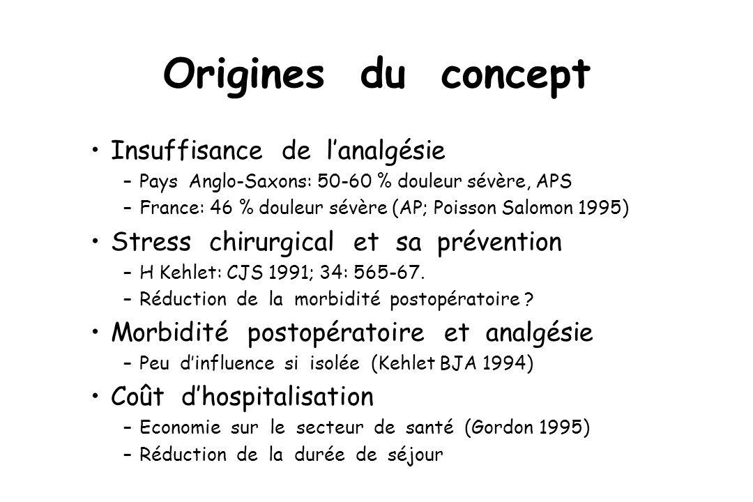 Origines du concept Insuffisance de lanalgésie –Pays Anglo-Saxons: 50-60 % douleur sévère, APS –France: 46 % douleur sévère (AP; Poisson Salomon 1995) Stress chirurgical et sa prévention –H Kehlet: CJS 1991; 34: 565-67.