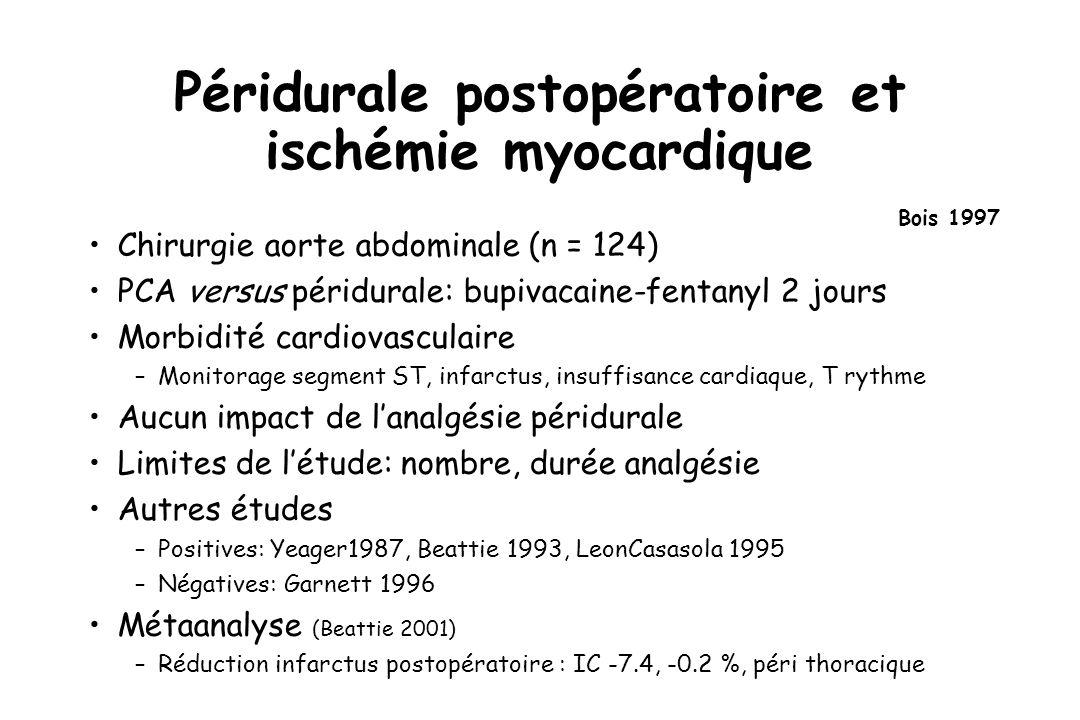 Péridurale postopératoire et ischémie myocardique Chirurgie aorte abdominale (n = 124) PCA versus péridurale: bupivacaine-fentanyl 2 jours Morbidité cardiovasculaire –Monitorage segment ST, infarctus, insuffisance cardiaque, T rythme Aucun impact de lanalgésie péridurale Limites de létude: nombre, durée analgésie Autres études –Positives: Yeager1987, Beattie 1993, LeonCasasola 1995 –Négatives: Garnett 1996 Métaanalyse (Beattie 2001) –Réduction infarctus postopératoire : IC -7.4, -0.2 %, péri thoracique Bois 1997