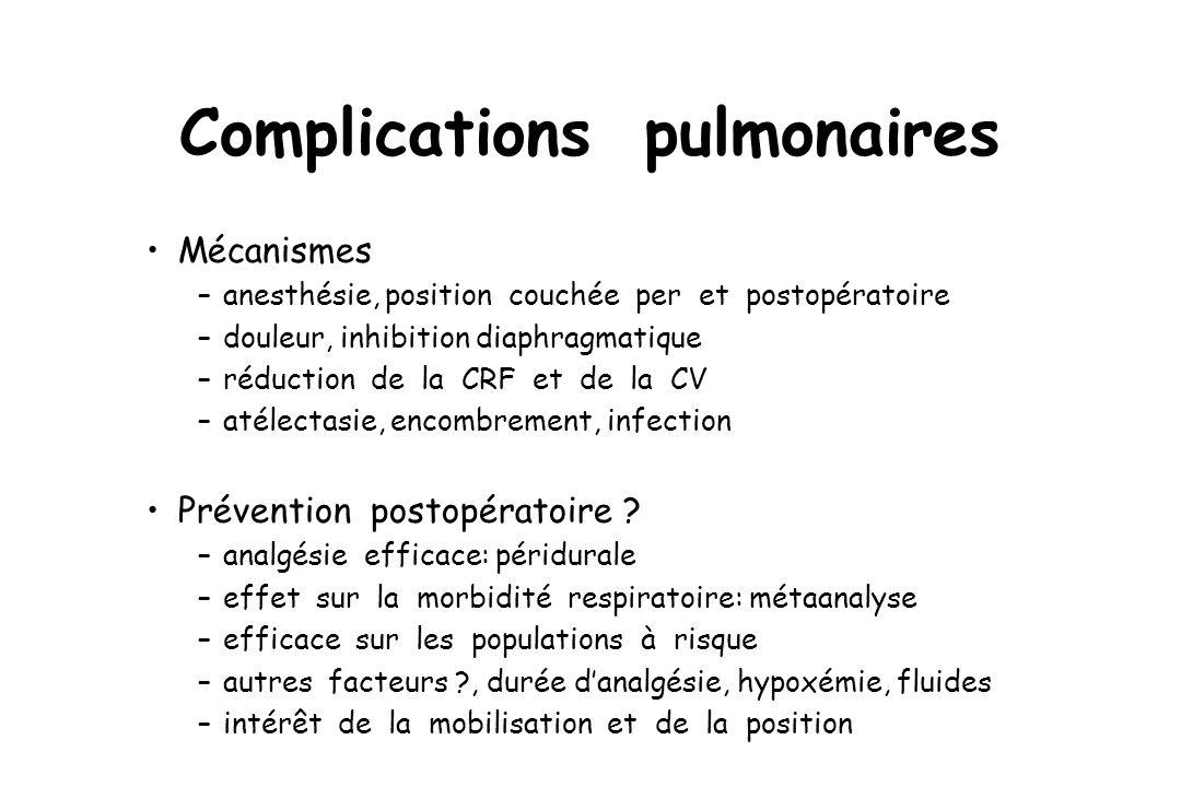 Complications pulmonaires Mécanismes –anesthésie, position couchée per et postopératoire –douleur, inhibition diaphragmatique –réduction de la CRF et de la CV –atélectasie, encombrement, infection Prévention postopératoire .