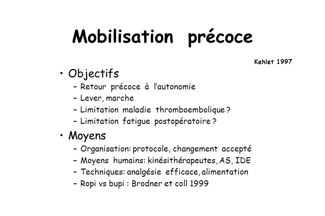 Mobilisation précoce Objectifs –Retour précoce à lautonomie –Lever, marche –Limitation maladie thromboembolique .