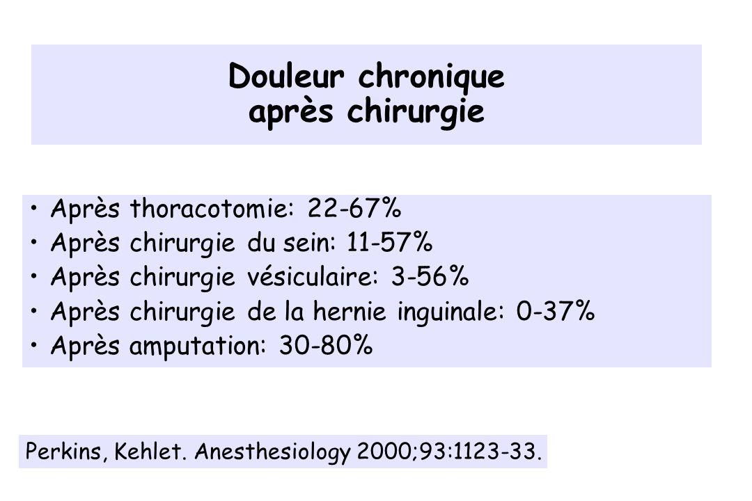 Douleur chronique après chirurgie Après thoracotomie: 22-67% Après chirurgie du sein: 11-57% Après chirurgie vésiculaire: 3-56% Après chirurgie de la hernie inguinale: 0-37% Après amputation: 30-80% Perkins, Kehlet.