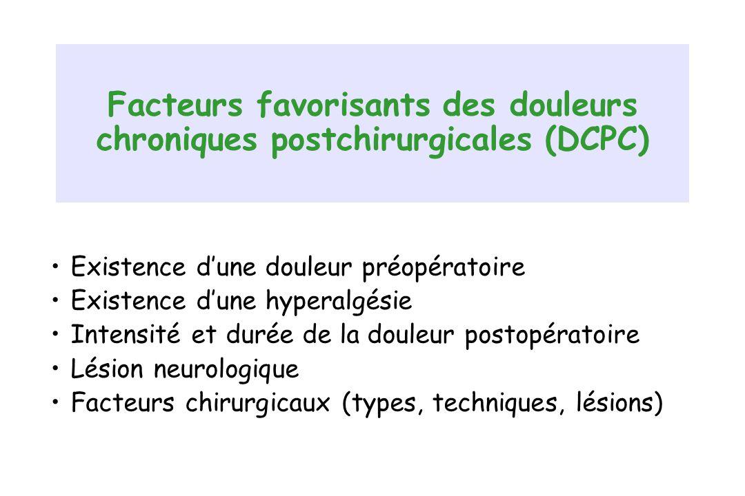 Facteurs favorisants des douleurs chroniques postchirurgicales (DCPC) Existence dune douleur préopératoire Existence dune hyperalgésie Intensité et durée de la douleur postopératoire Lésion neurologique Facteurs chirurgicaux (types, techniques, lésions)
