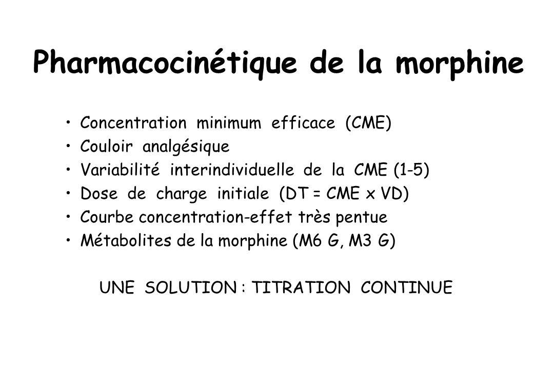 Couloir analgésique Ferrante 1990 Concentration Temps (heure) Dose IM Dose IM Dose IM Dose AAC CME