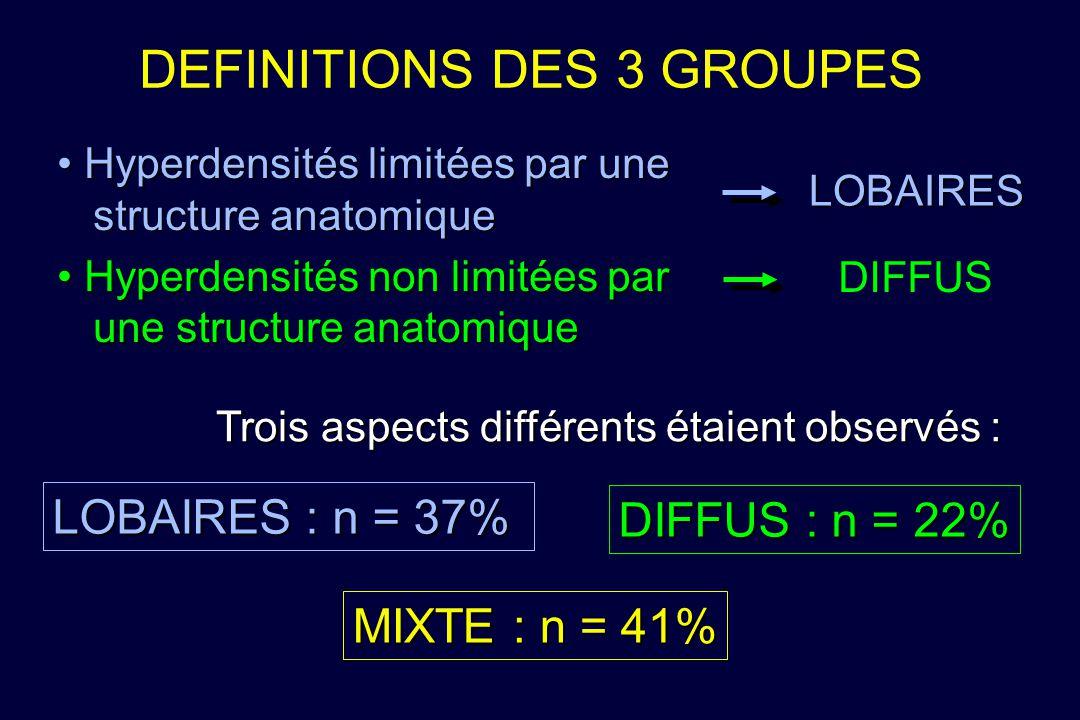 DEFINITIONS DES 3 GROUPES Hyperdensités limitées par une structure anatomique Hyperdensités limitées par une structure anatomique Hyperdensités non li
