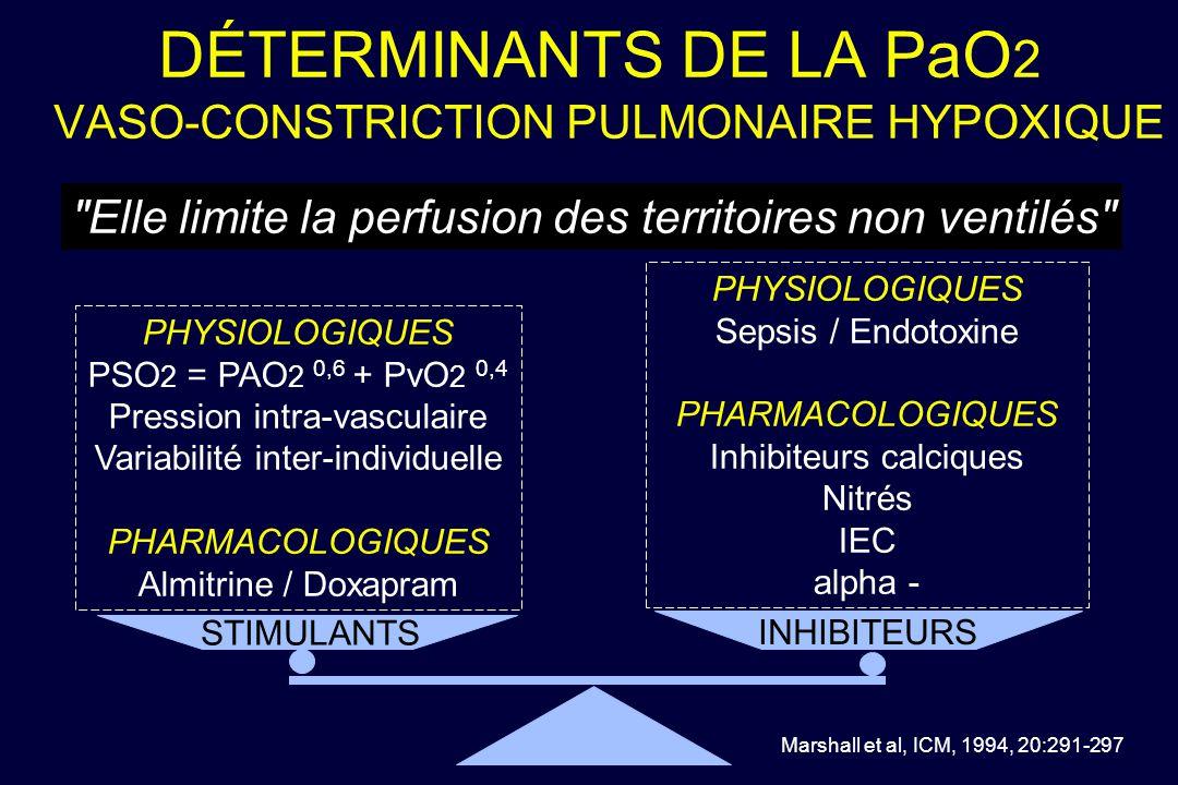 DÉTERMINANTS DE LA PaO 2 VASO-CONSTRICTION PULMONAIRE HYPOXIQUE