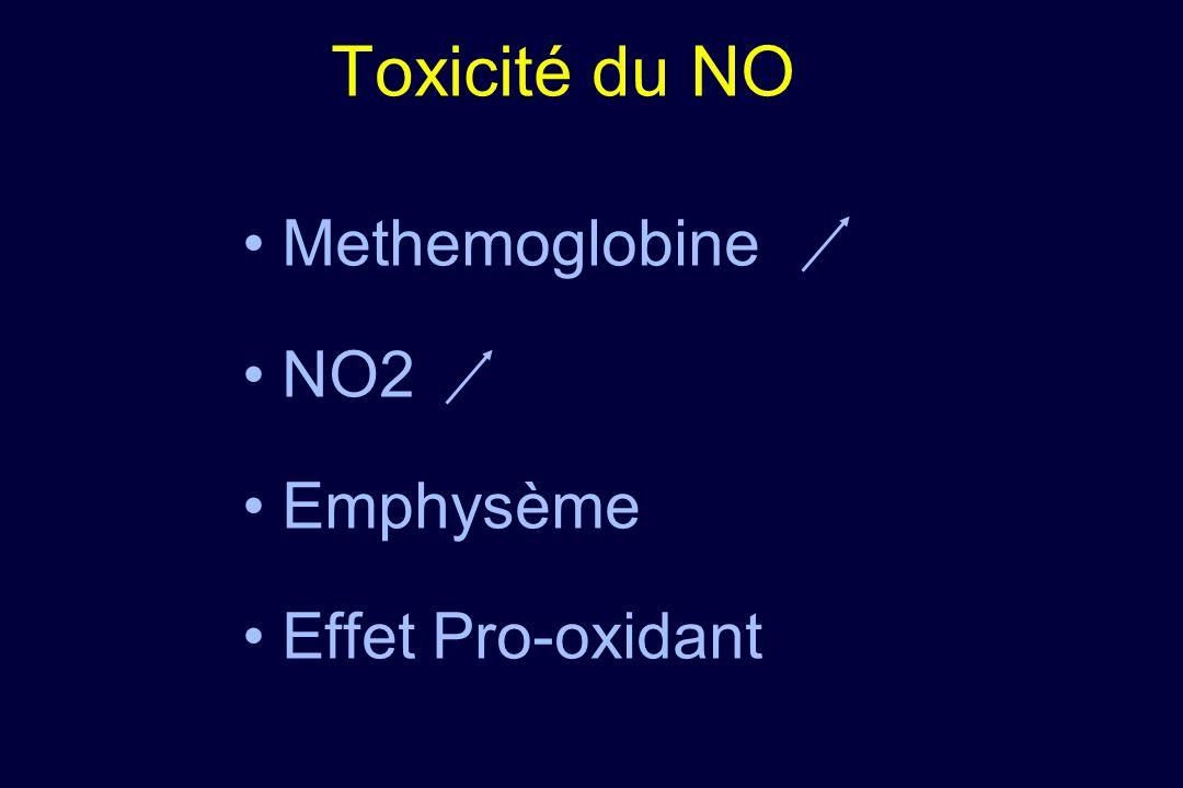 Toxicité du NO Methemoglobine NO2 Emphysème Effet Pro-oxidant