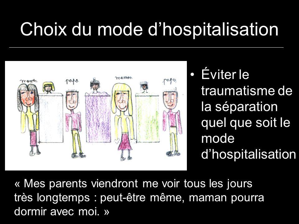 Choix du mode dhospitalisation Éviter le traumatisme de la séparation quel que soit le mode dhospitalisation « Mes parents viendront me voir tous les jours très longtemps : peut-être même, maman pourra dormir avec moi.