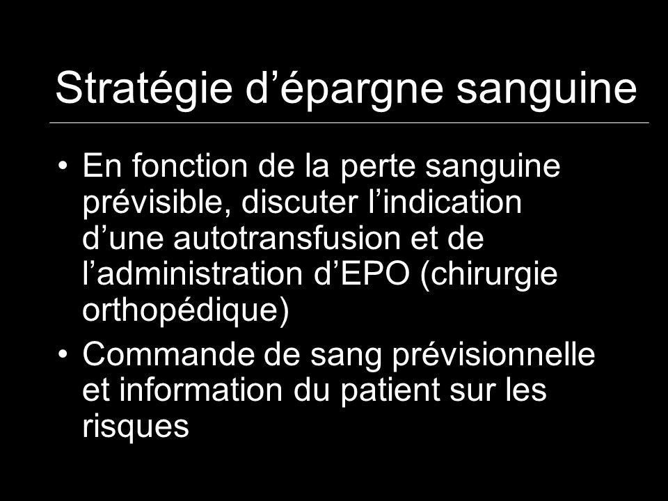 Stratégie dépargne sanguine En fonction de la perte sanguine prévisible, discuter lindication dune autotransfusion et de ladministration dEPO (chirurgie orthopédique) Commande de sang prévisionnelle et information du patient sur les risques