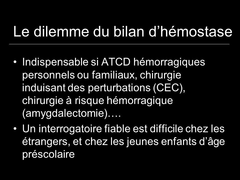 Le dilemme du bilan dhémostase Indispensable si ATCD hémorragiques personnels ou familiaux, chirurgie induisant des perturbations (CEC), chirurgie à risque hémorragique (amygdalectomie)….