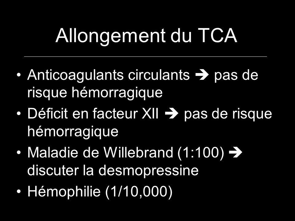 Allongement du TCA Anticoagulants circulants pas de risque hémorragique Déficit en facteur XII pas de risque hémorragique Maladie de Willebrand (1:100) discuter la desmopressine Hémophilie (1/10,000)