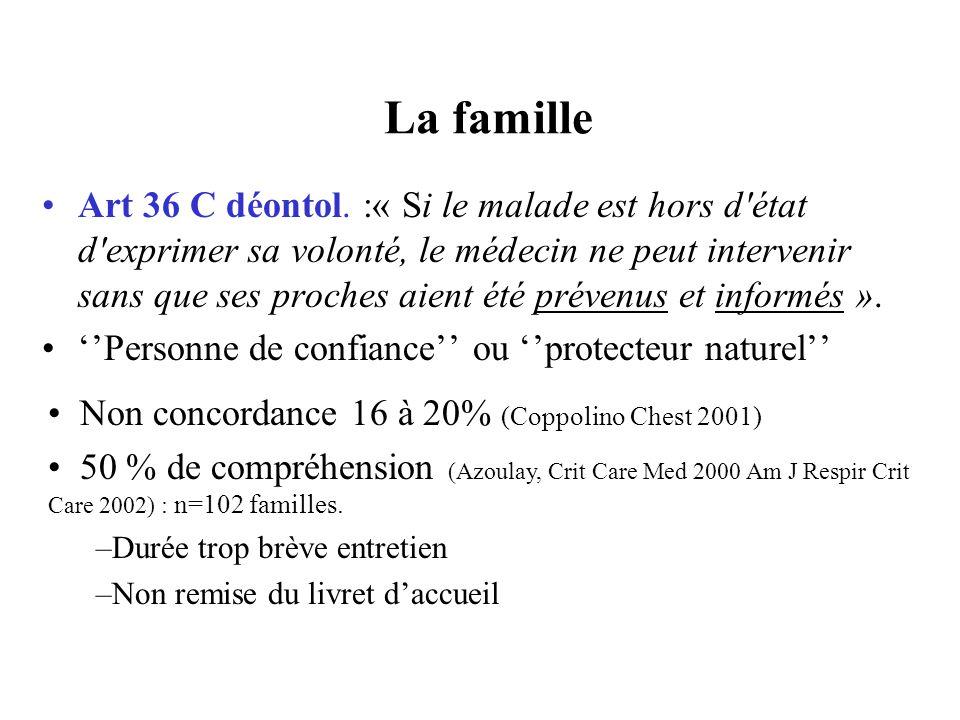 La famille Art 36 C déontol. :« Si le malade est hors d'état d'exprimer sa volonté, le médecin ne peut intervenir sans que ses proches aient été préve