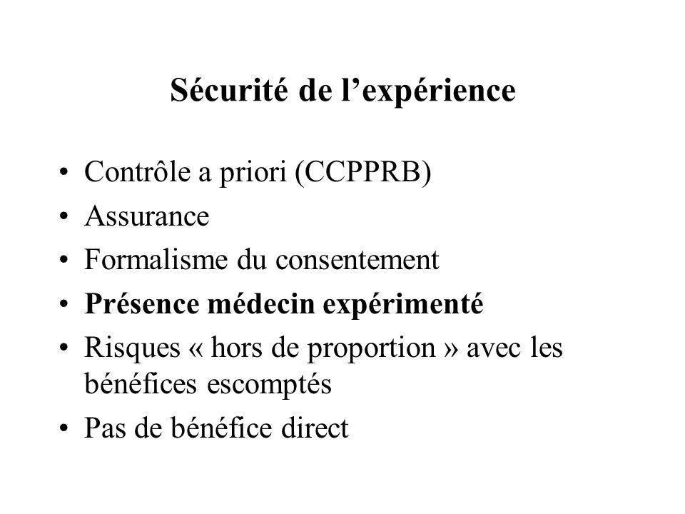 Sécurité de lexpérience Contrôle a priori (CCPPRB) Assurance Formalisme du consentement Présence médecin expérimenté Risques « hors de proportion » avec les bénéfices escomptés Pas de bénéfice direct
