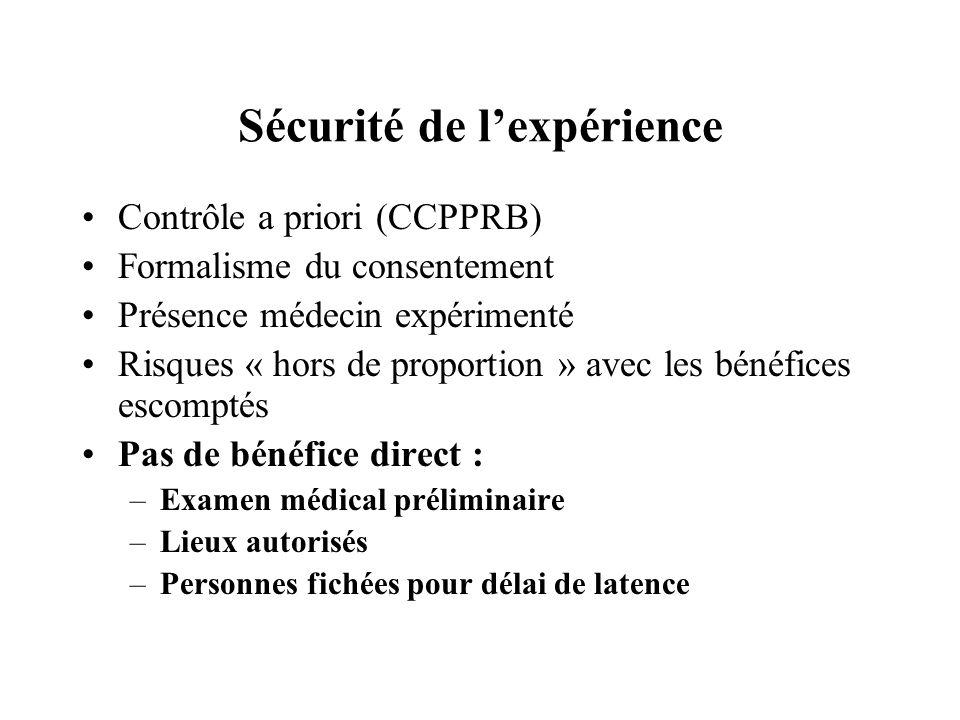 Sécurité de lexpérience Contrôle a priori (CCPPRB) Formalisme du consentement Présence médecin expérimenté Risques « hors de proportion » avec les bén
