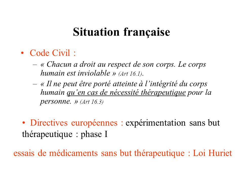 Situation française Code Civil : –« Chacun a droit au respect de son corps. Le corps humain est inviolable » (Art 16.1). –« Il ne peut être porté atte