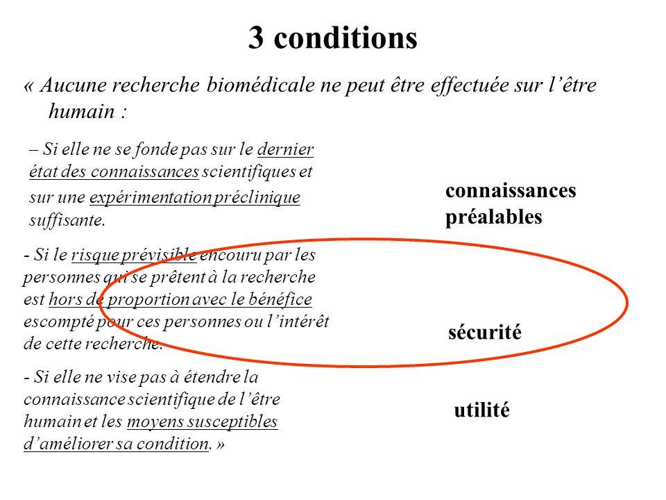 3 conditions « Aucune recherche biomédicale ne peut être effectuée sur lêtre humain : – Si elle ne se fonde pas sur le dernier état des connaissances