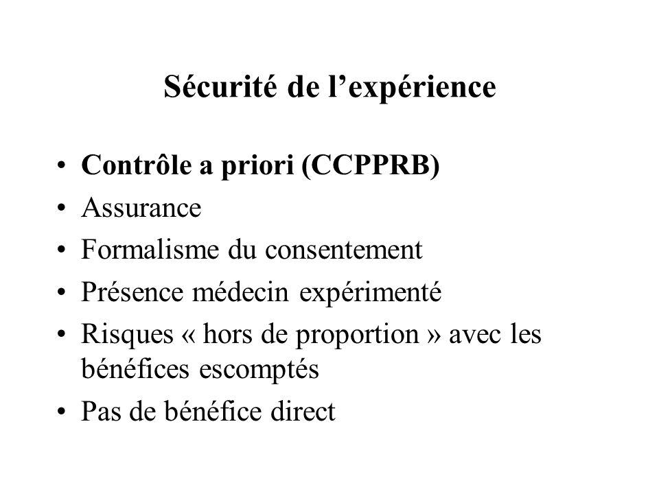 Sécurité de lexpérience Contrôle a priori (CCPPRB) Assurance Formalisme du consentement Présence médecin expérimenté Risques « hors de proportion » av
