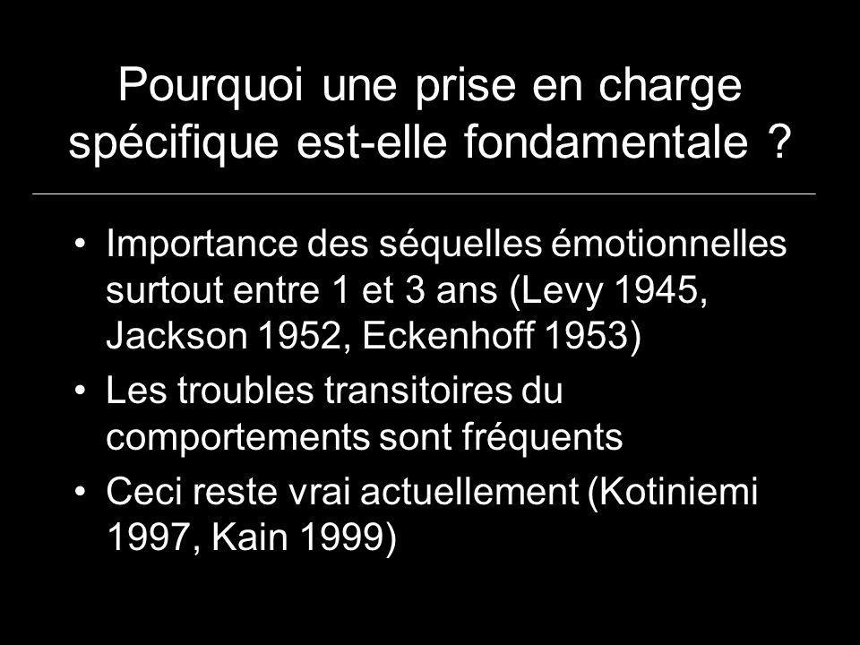 La consultation danesthésie Obligatoire (décret du 5-12-94) Plusieurs jours avant lacte programmé La présence des parents (avec le carnet de santé) est indispensable
