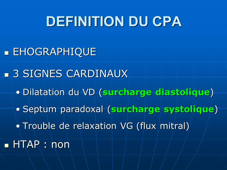 DEFINITION DU CPA EHOGRAPHIQUE EHOGRAPHIQUE 3 SIGNES CARDINAUX 3 SIGNES CARDINAUX Dilatation du VD (surcharge diastolique)Dilatation du VD (surcharge diastolique) Septum paradoxal (surcharge systolique)Septum paradoxal (surcharge systolique) Trouble de relaxation VG (flux mitral)Trouble de relaxation VG (flux mitral) HTAP : non HTAP : non