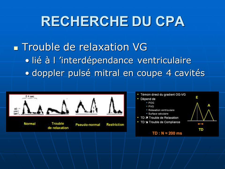 RECHERCHE DU CPA Trouble de relaxation VG Trouble de relaxation VG lié à l interdépendance ventriculairelié à l interdépendance ventriculaire doppler pulsé mitral en coupe 4 cavitésdoppler pulsé mitral en coupe 4 cavités