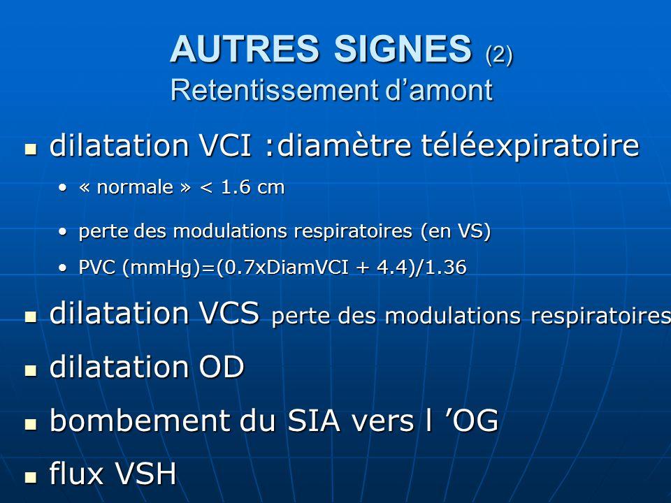 AUTRES SIGNES (2) Retentissement damont dilatation VCI :diamètre téléexpiratoire dilatation VCI :diamètre téléexpiratoire « normale » < 1.6 cm« normale » < 1.6 cm perte des modulations respiratoires (en VS)perte des modulations respiratoires (en VS) PVC (mmHg)=(0.7xDiamVCI + 4.4)/1.36PVC (mmHg)=(0.7xDiamVCI + 4.4)/1.36 dilatation VCS perte des modulations respiratoires dilatation VCS perte des modulations respiratoires dilatation OD dilatation OD bombement du SIA vers l OG bombement du SIA vers l OG flux VSH flux VSH