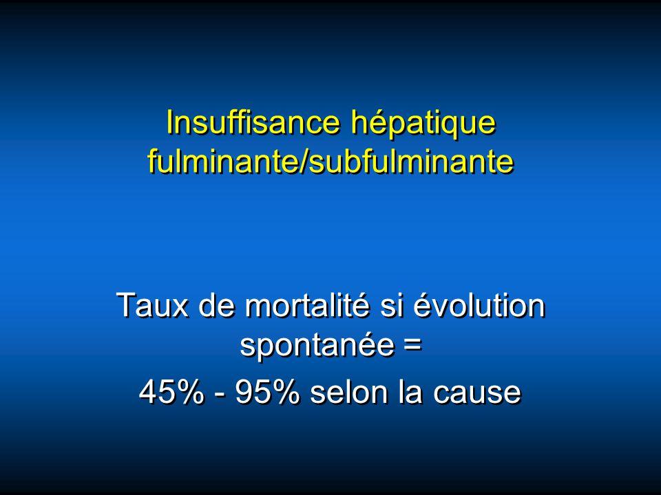 Insuffisance hépatique fulminante/subfulminante Taux de mortalité si évolution spontanée = 45% - 95% selon la cause Taux de mortalité si évolution spo