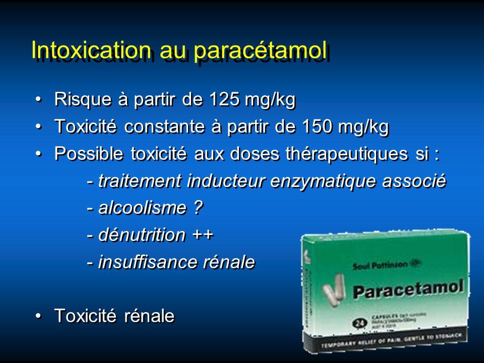 Risque à partir de 125 mg/kg Toxicité constante à partir de 150 mg/kg Possible toxicité aux doses thérapeutiques si : - traitement inducteur enzymatiq