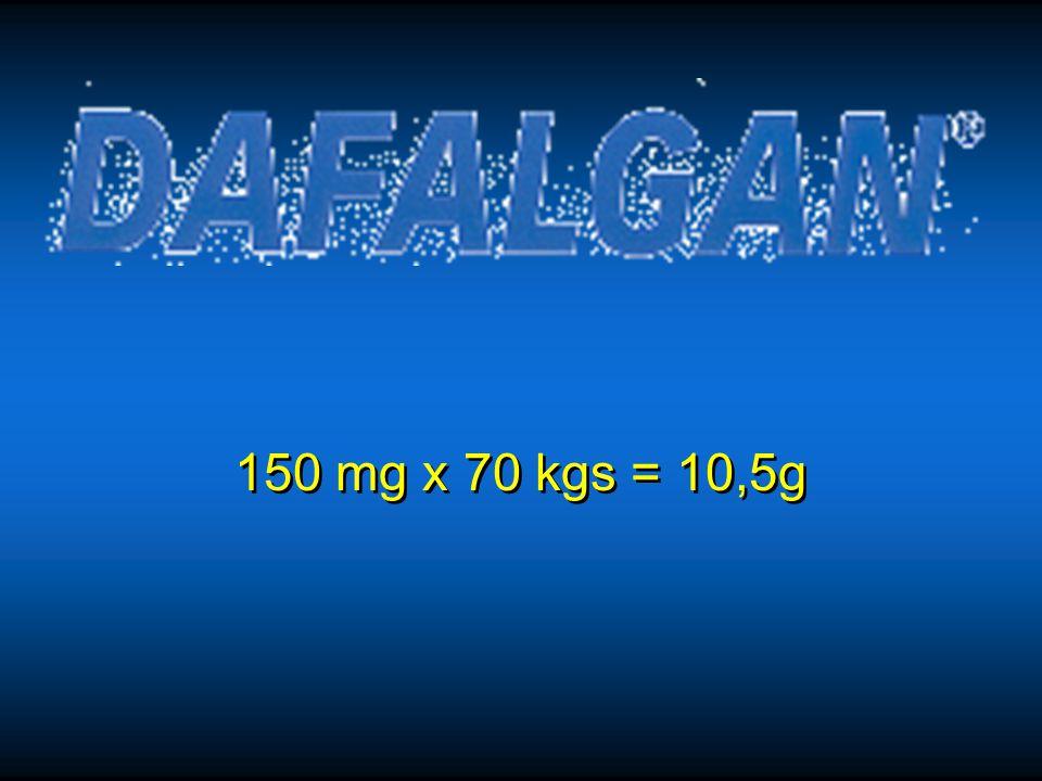 150 mg x 70 kgs = 10,5g