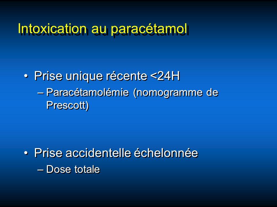 Prise unique récente <24H –Paracétamolémie (nomogramme de Prescott) Prise accidentelle échelonnée –Dose totale Prise unique récente <24H –Paracétamolé