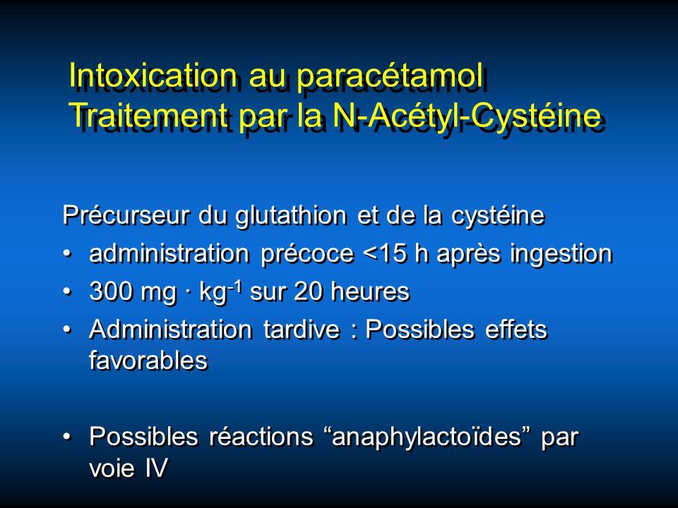 Précurseur du glutathion et de la cystéine administration précoce <15 h après ingestion 300 mg · kg -1 sur 20 heures Administration tardive : Possible