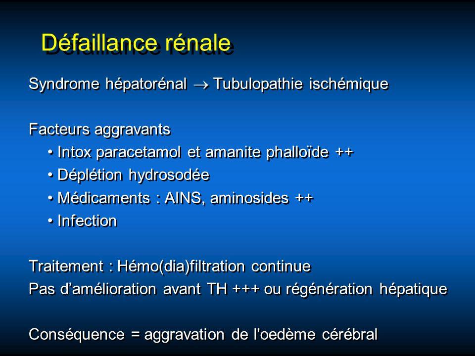 Défaillance rénale Syndrome hépatorénal Tubulopathie ischémique Facteurs aggravants Intox paracetamol et amanite phalloïde ++ Déplétion hydrosodée Méd