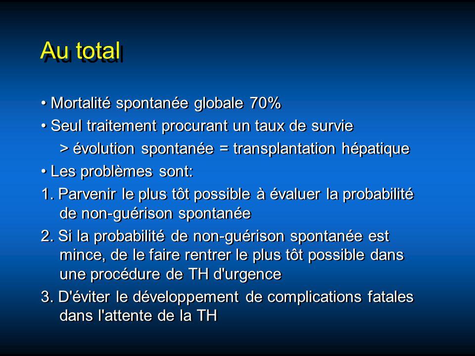Au total Mortalité spontanée globale 70% Seul traitement procurant un taux de survie > évolution spontanée = transplantation hépatique Les problèmes s
