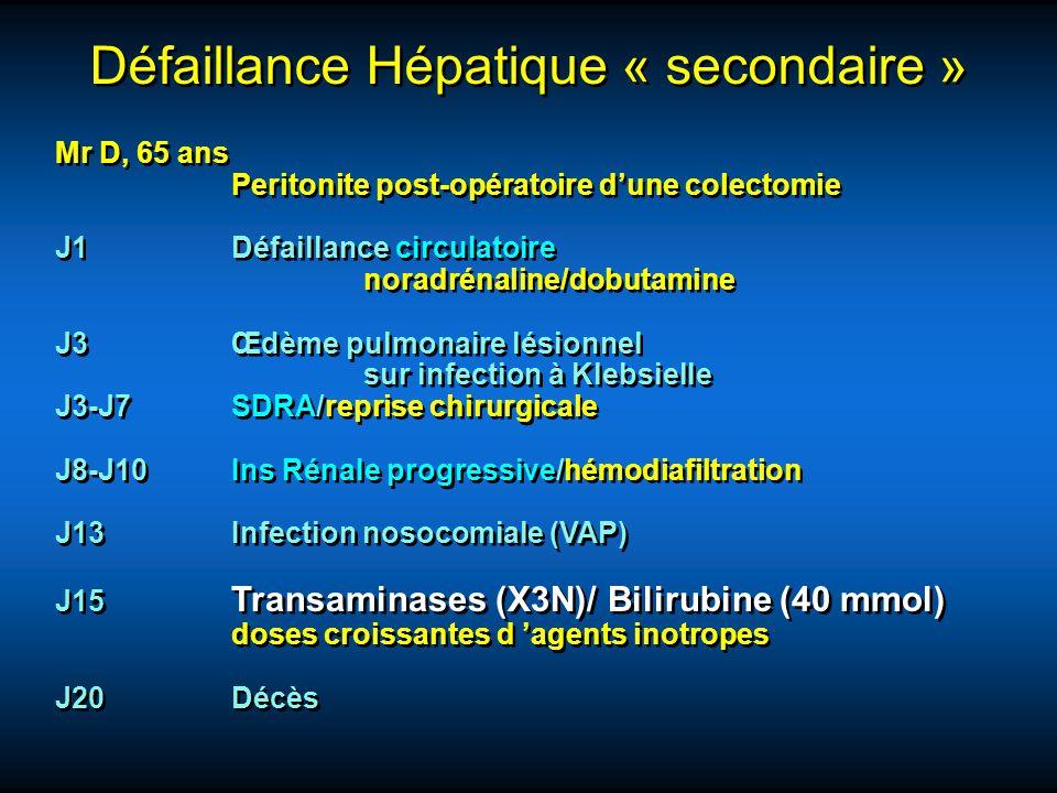 Mr D, 65 ans Peritonite post-opératoire dune colectomie J1 Défaillance circulatoire noradrénaline/dobutamine J3 Œdème pulmonaire lésionnel sur infecti