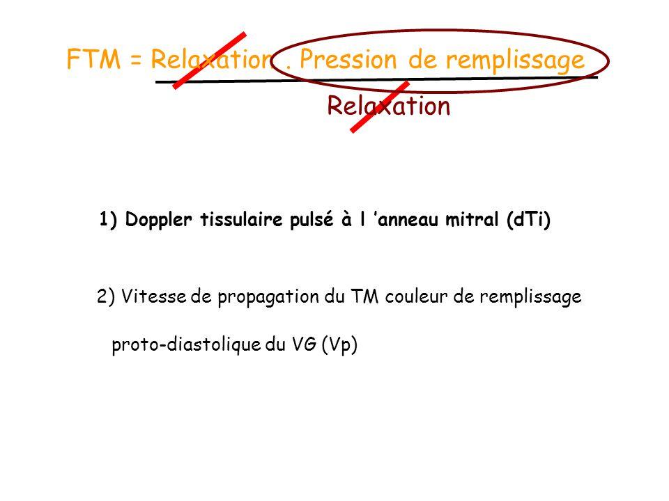 2) Vitesse de propagation du TM couleur de remplissage proto-diastolique du VG (Vp) Relaxation FTM = Relaxation. Pression de remplissage 1) Doppler ti