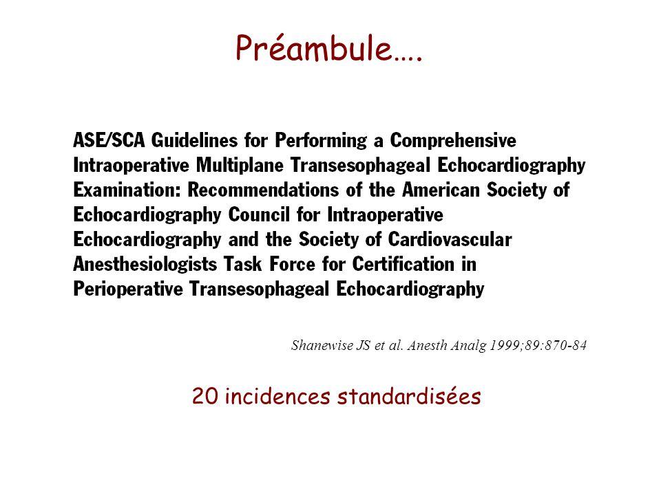 Shanewise JS et al. Anesth Analg 1999;89:870-84 20 incidences standardisées Préambule….