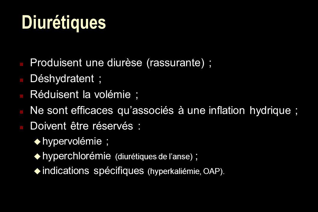 Diurétiques n Produisent une diurèse (rassurante) ; n Déshydratent ; n Réduisent la volémie ; n Ne sont efficaces quassociés à une inflation hydrique
