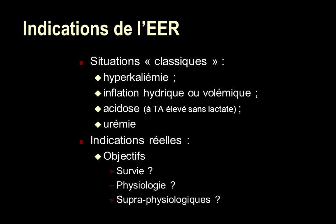 Indications de lEER n Situations « classiques » : u hyperkaliémie ; u inflation hydrique ou volémique ; u acidose (à TA élevé sans lactate) ; u urémie