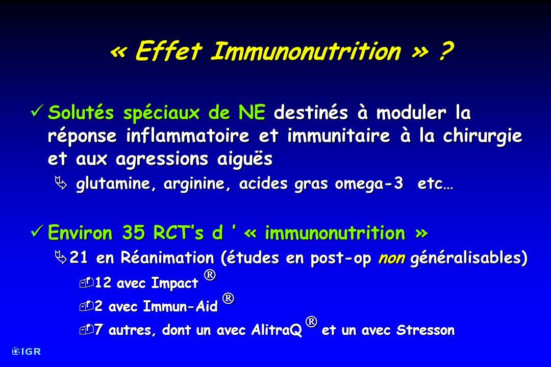 Solutés spéciaux de NE destinés à moduler la réponse inflammatoire et immunitaire à la chirurgie et aux agressions aiguës Solutés spéciaux de NE destinés à moduler la réponse inflammatoire et immunitaire à la chirurgie et aux agressions aiguës glutamine, arginine, acides gras omega-3 etc… glutamine, arginine, acides gras omega-3 etc… Environ 35 RCTs d « immunonutrition » Environ 35 RCTs d « immunonutrition » 21 en Réanimation (études en post-op non généralisables) 21 en Réanimation (études en post-op non généralisables) 12 avec Impact 12 avec Impact 2 avec Immun-Aid 2 avec Immun-Aid 7 autres, dont un avec AlitraQ et un avec Stresson 7 autres, dont un avec AlitraQ et un avec Stresson « Effet Immunonutrition » ?