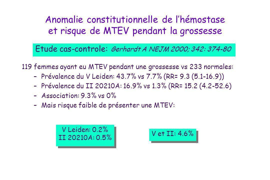Anomalie constitutionnelle de lhémostase et risque de MTEV pendant la grossesse 119 femmes ayant eu MTEV pendant une grossesse vs 233 normales: –Préva