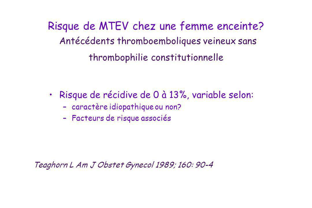 Risque de MTEV chez une femme enceinte? Antécédents thromboemboliques veineux sans thrombophilie constitutionnelle Risque de récidive de 0 à 13%, vari